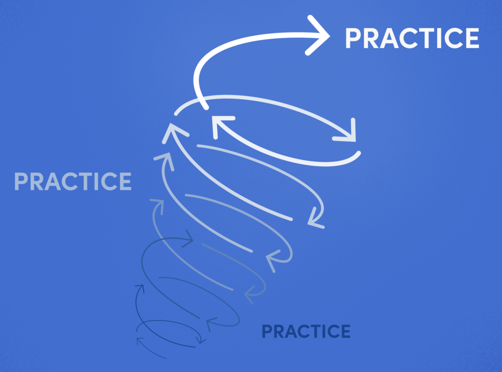 practice-makes-perseverance